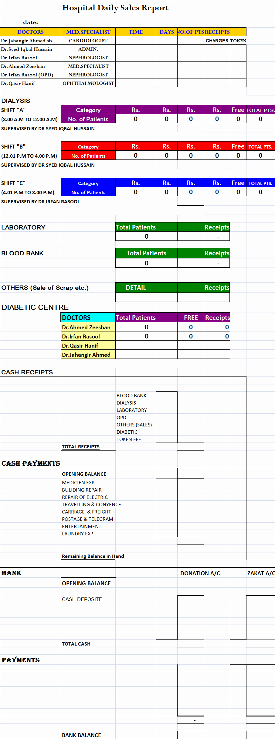 Daily Report Template Excel Elegant Hospital Daily Sales Report Template – Free Report Templates