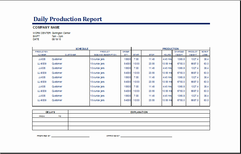 Daily Report Template Excel Luxury Excel Daily Production Report Template