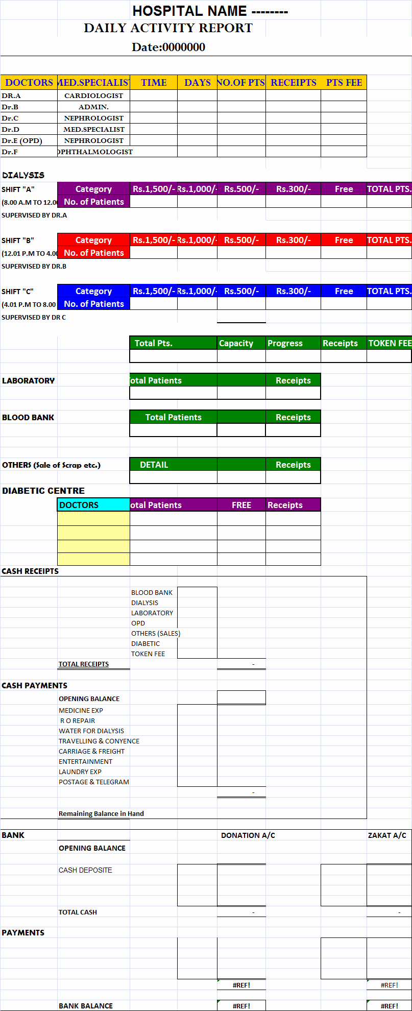 Daily Report Template Excel Unique Daily Hospital Report Template – Free Report Templates