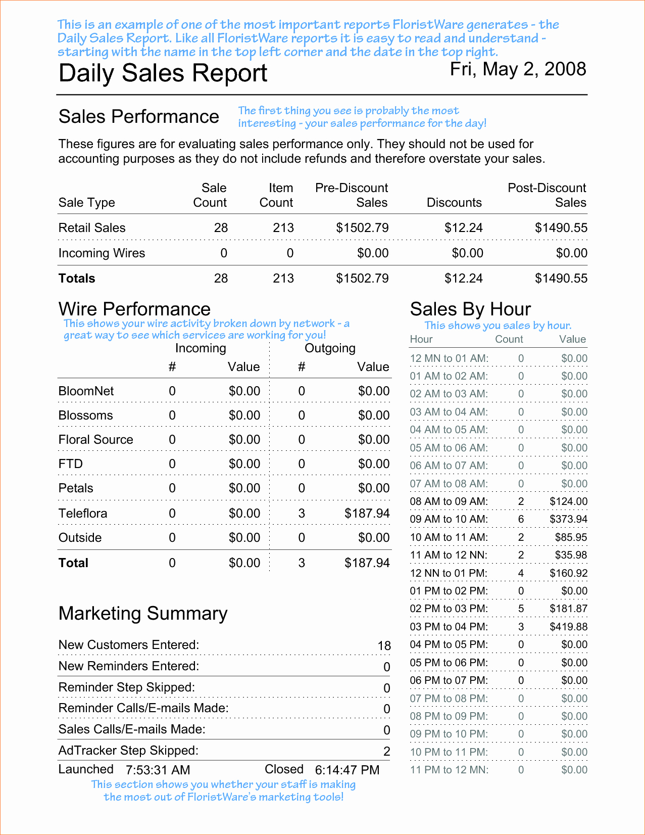 Daily Sales Report Template Awesome 8 Daily Sales Report Templatereport Template Document