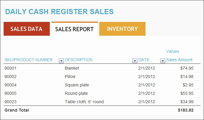 Daily Sales Report Template Awesome Daily Report Template Daily Report format