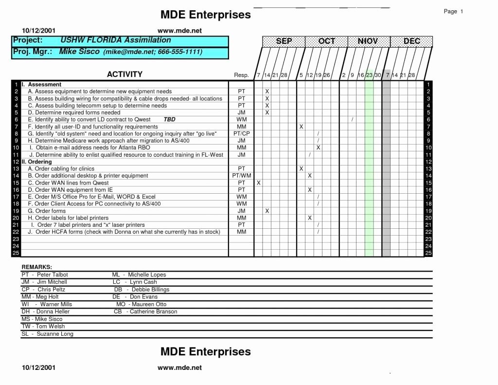 Daily Sales Report Template Awesome Daily Sales Report format In Excel