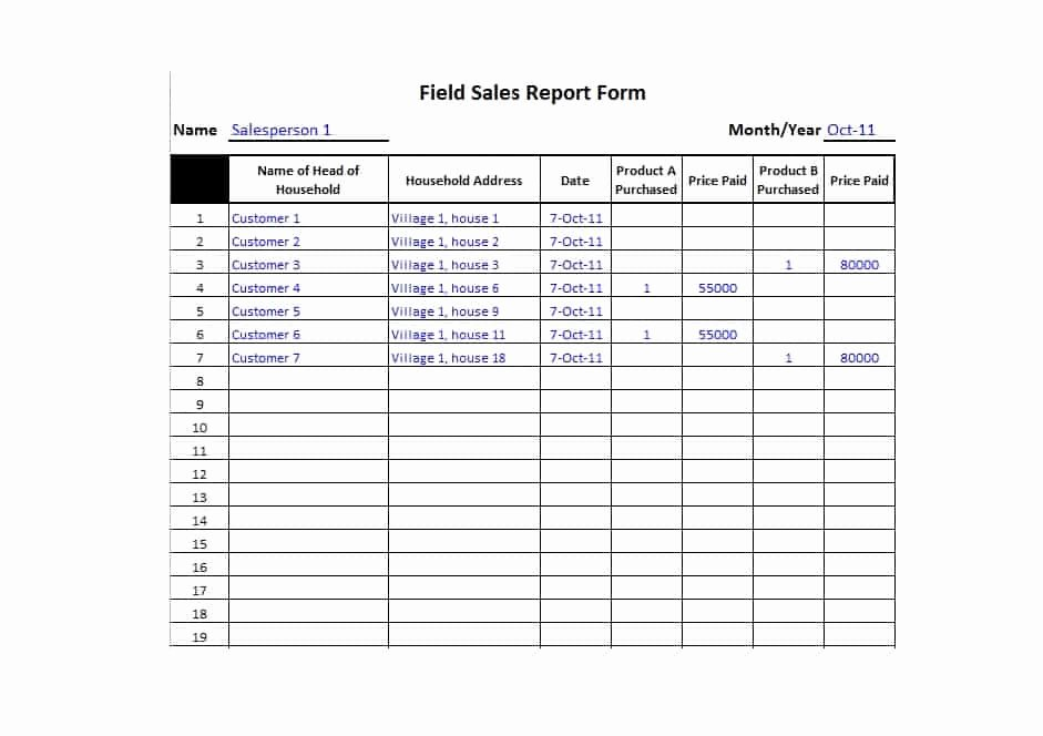 Daily Sales Report Template Inspirational 45 Sales Report Templates [daily Weekly Monthly Salesman