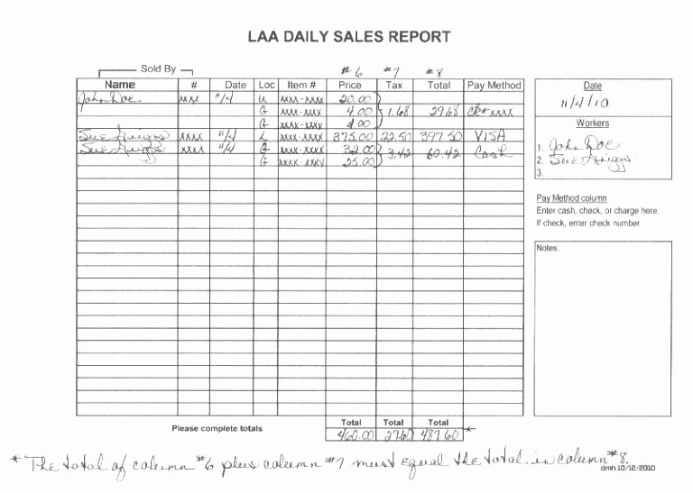 Daily Sales Report Template Inspirational Blog Archives Managerdk