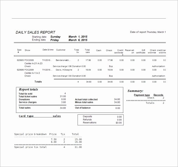 Daily Sales Report Template Unique Sample Sales Report Template 7 Free Documents Download
