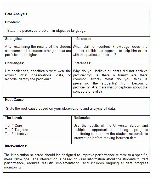 Data Analysis Report Template Inspirational Data Analysis Report Templates – 5 Free Pdf Word