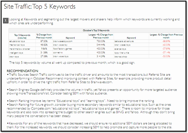 Data Analysis Report Template Luxury Excellent Analysis Report Example Of Site Traffic Keyword