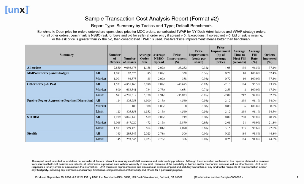 Data Analysis Report Template New Inspiring Sample Of Transaction Cost Analysis Report
