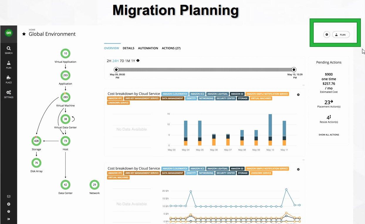 Data Migration Plan Template Elegant Turbonomic 5 9 Introduces Public Cloud Cost Pare and