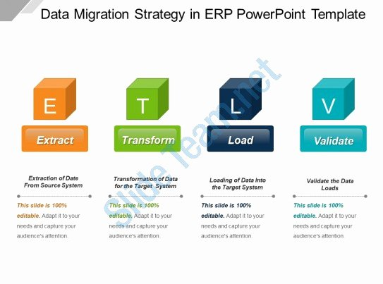 Data Migration Plan Template Fresh Data Migration Strategy In Erp Powerpoint Template