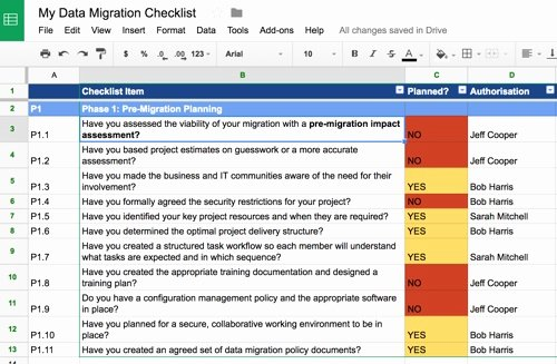 Data Migration Project Plan Template Inspirational Data Migration Checklist Planner Template for Effective