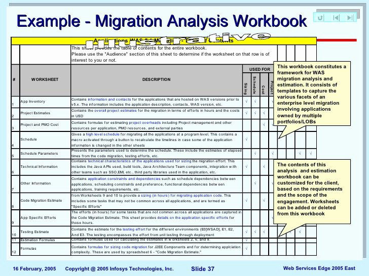 de missioning project plan template