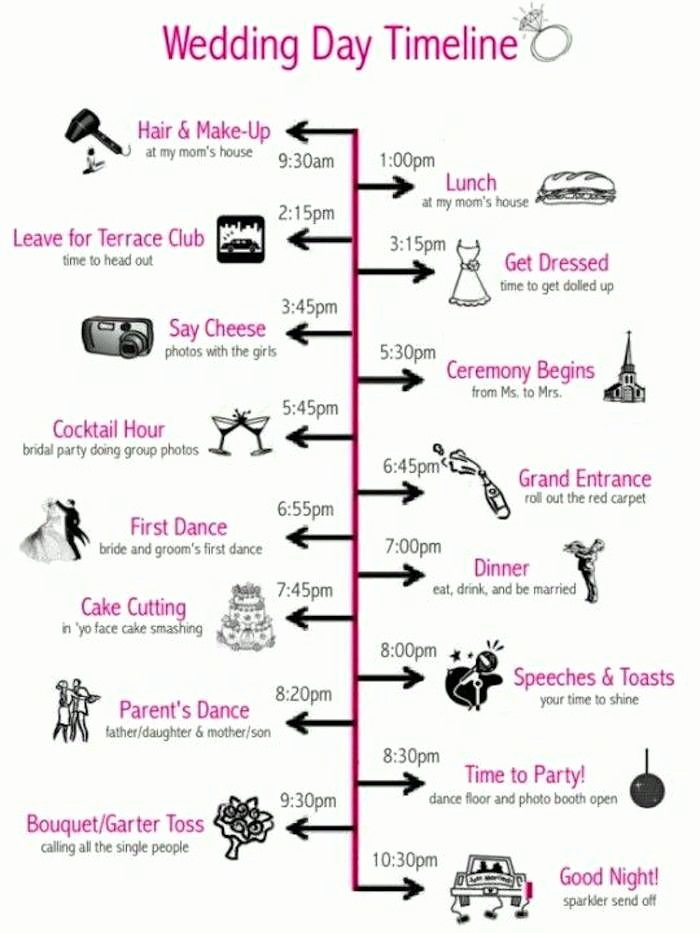 Day Of Wedding Timeline Template Awesome 25 Best Ideas About Wedding Reception Timeline On