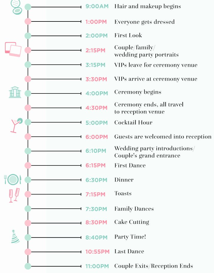 Day Of Wedding Timeline Template Best Of 9 Wedding Day Timeline Rules Every Couple Should Follow