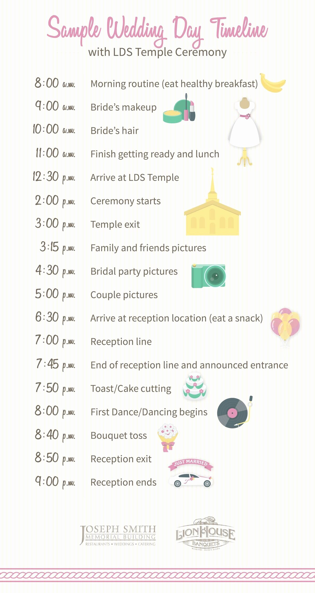 Day Of Wedding Timeline Template Inspirational How to Build Your Wedding Day Timeline