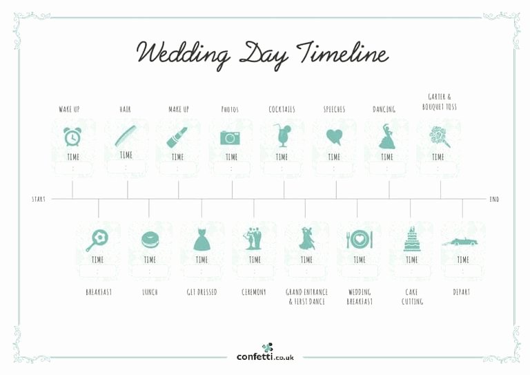 Day Of Wedding Timeline Template New Free Wedding Itinerary Templates and Timelines