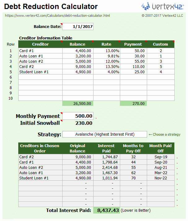 Debt Payment Plan Template Awesome Debt Reduction Calculator