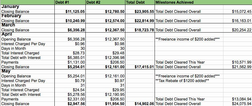 Debt Payment Plan Template Awesome My Debt Repayment Spreadsheet My Alternate Life