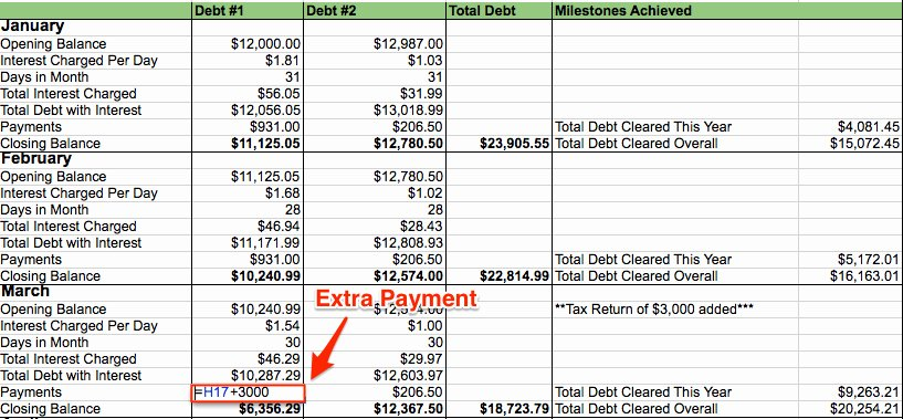 Debt Payment Plan Template Unique My Debt Repayment Spreadsheet My Alternate Life