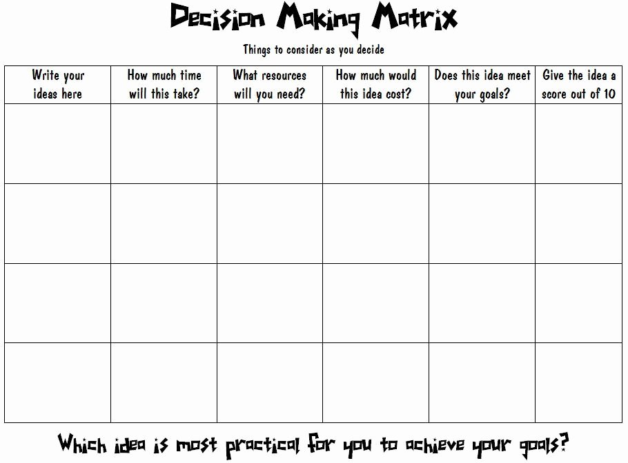 Decision Document Template Word Unique Decision Making Matrix Word Doc Useful for Narrowing