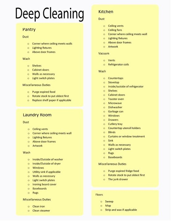Deep Cleaning Checklist Template Awesome Deep Spring Cleaning List