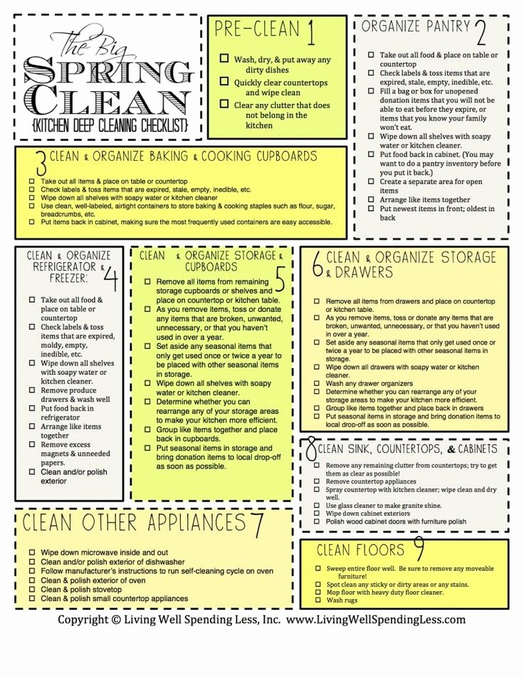 Deep Cleaning Checklist Template Best Of Best 25 Deep Cleaning Checklist Ideas On Pinterest