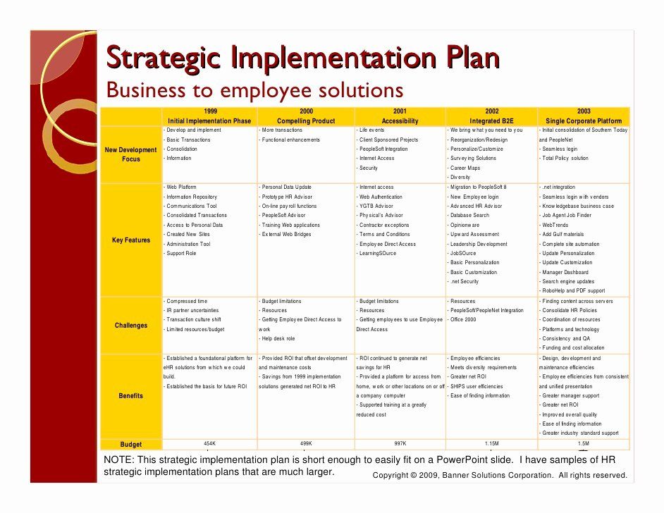 Department Strategic Plan Template Beautiful 9 Hr Strategic Plan Templates Pdf
