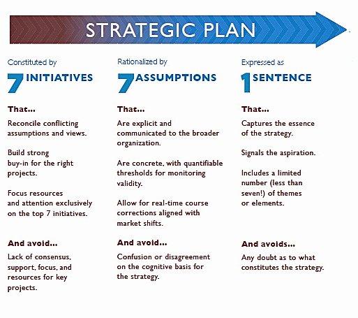 Department Strategic Plan Template Fresh Index Of Cdn 11 2006 819