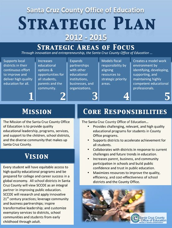 Department Strategic Plan Template Fresh Quotes About Strategic Plan 43 Quotes
