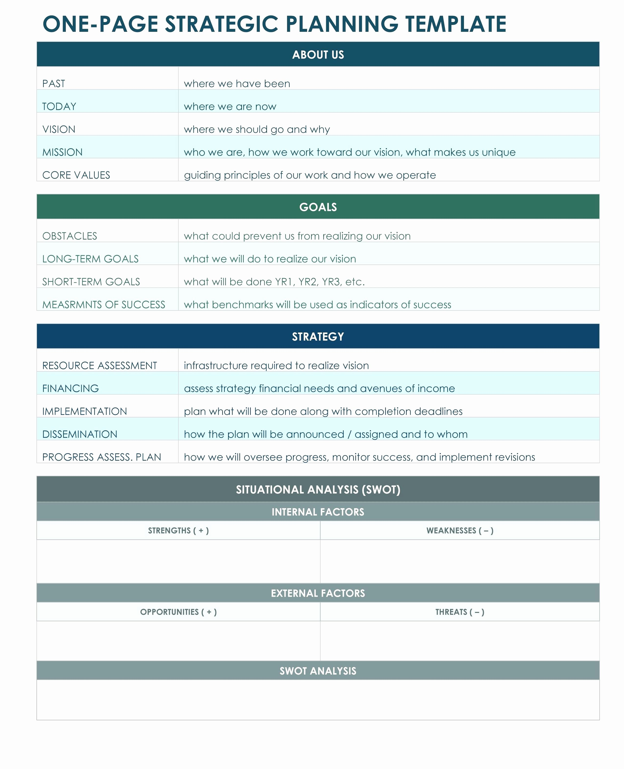 Department Strategic Plan Template Fresh Template Ip Strategy Template