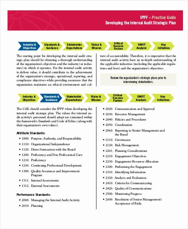 Department Strategic Plan Template Inspirational 44 Strategic Plan Samples