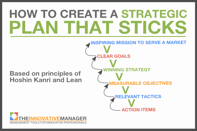 Department Strategic Plan Template New How to Create A Strategic Plan that Sticks and isn T