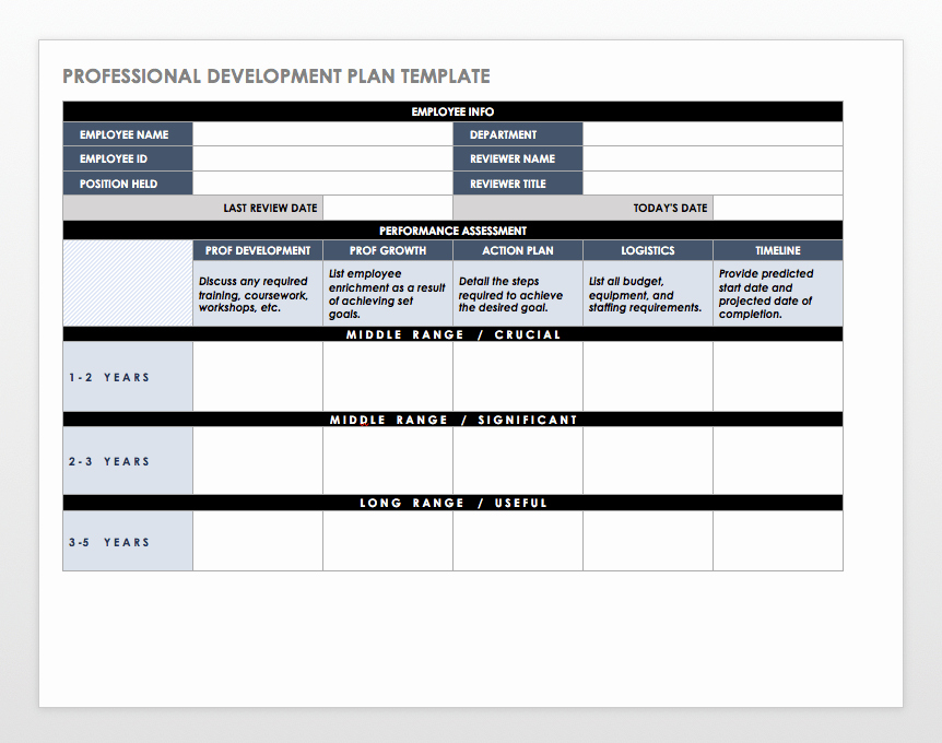 Development Plan Template Word Inspirational Free Employee Performance Review Templates Smartsheet