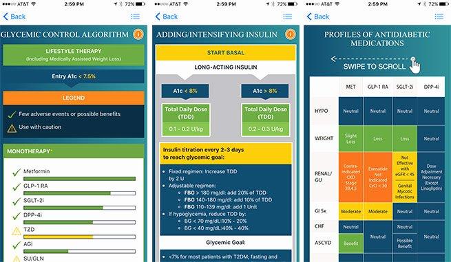 Diabetes Management Plan Template Beautiful Aace 2016 Prehensive Type 2 Diabetes App