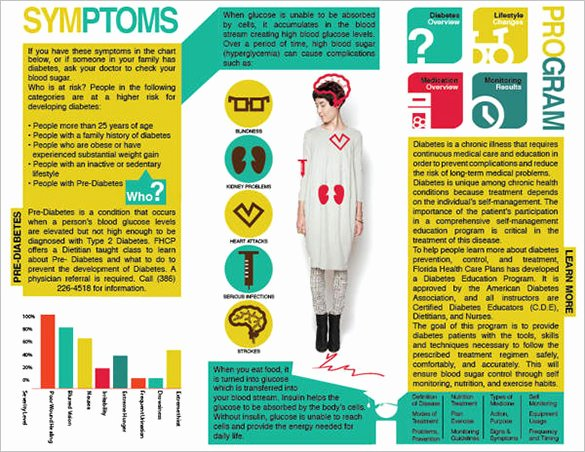 Diabetes Management Plan Template Unique 8 Helpful Diabetes Brochure Templates Psd Vector Eps