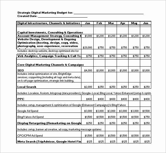 Digital Marketing Budget Template Awesome 33 Bud Templates Word Excel Pdf
