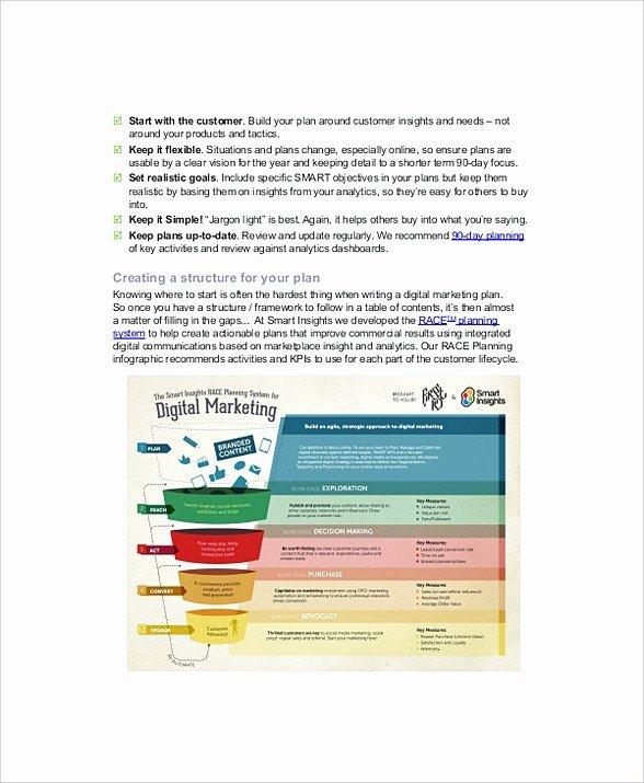 Digital Marketing Budget Template Elegant 6 Digital Marketing Bud Template