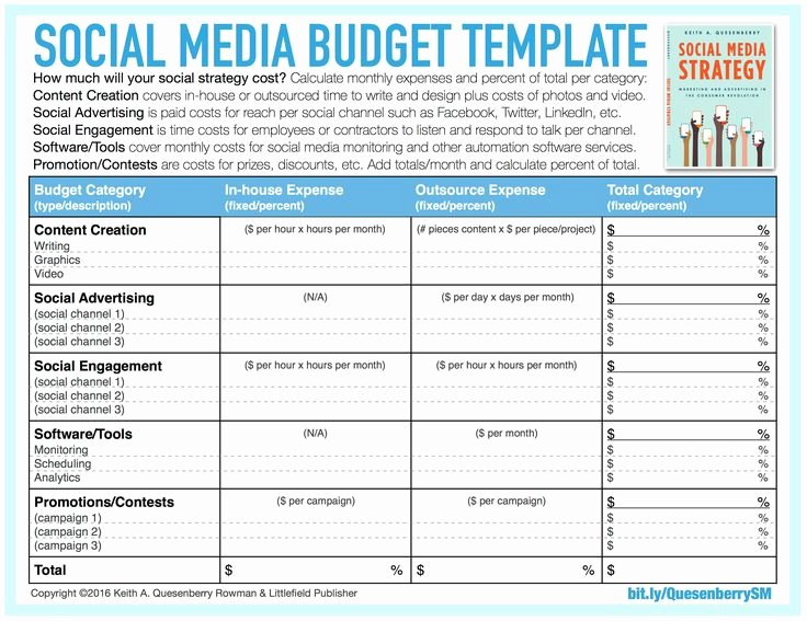 Digital Marketing Budget Template Fresh 2107 Best Images About Digital Marketing On Pinterest