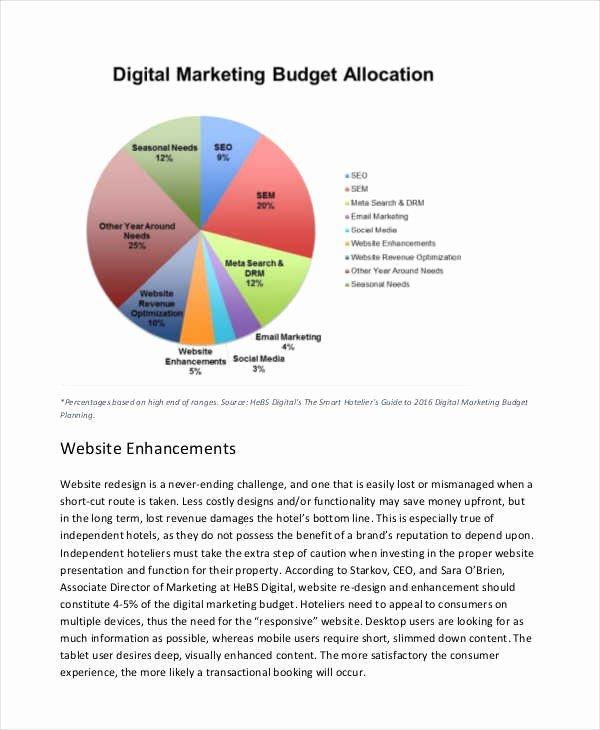 Digital Marketing Budget Template Fresh 8 Marketing Bud Templates Free Sample Example