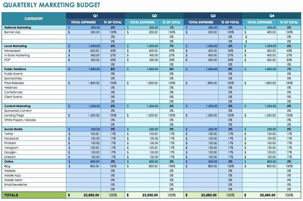 Digital Marketing Budget Template Inspirational 12 Free Marketing Bud Templates