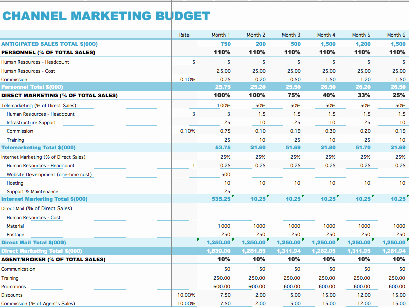 Digital Marketing Budget Template Inspirational 7 Free Marketing Bud Templates Marketing