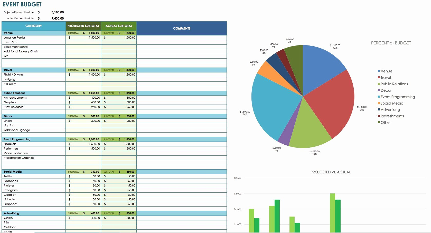 Digital Marketing Budget Template Lovely 12 Free Marketing Bud Templates