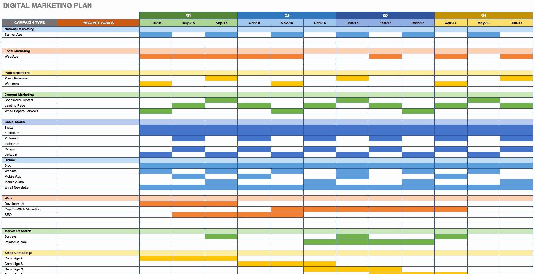 Digital Marketing Budget Template Luxury Free Marketing Plan Templates for Excel Smartsheet