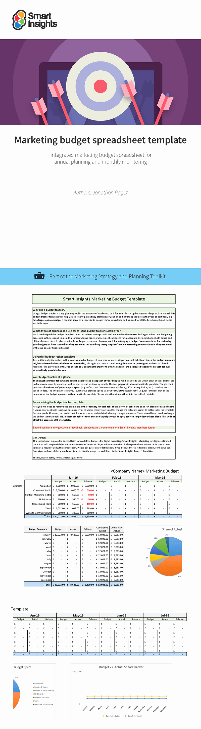 Digital Marketing Budget Template Luxury Marketing Bud Spreadsheet Template Smart Insights