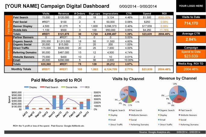 Digital Marketing Campaign Template New Digital Campaign Analytics Dashboard Template [ms Excel]