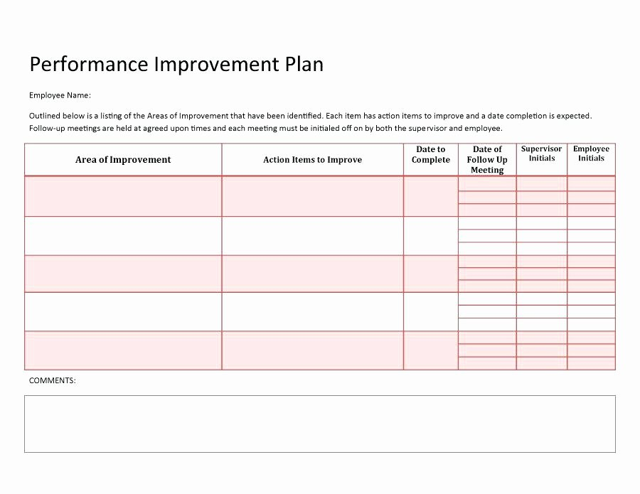 Documenting Employee Performance Template Beautiful Documentation Employee Performance issues Template