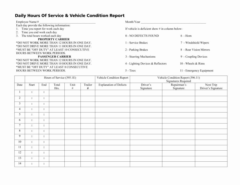 Driver Vehicle Inspection Report Template Inspirational Driver Vehicle Inspection Report Template and Weekly