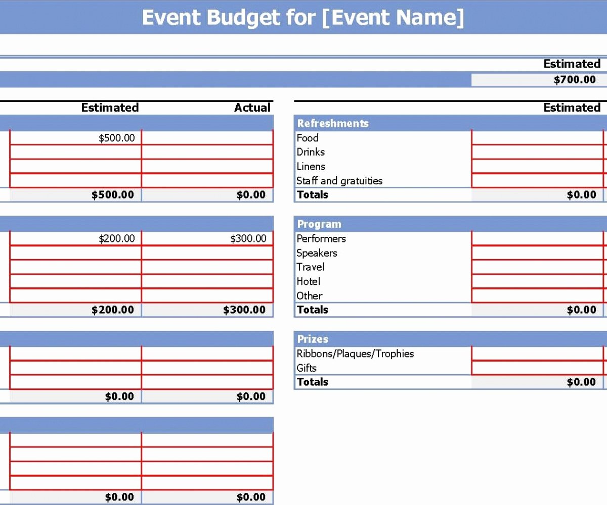 Easy Excel Budget Template Awesome Simple Bud Template Numbers In Hairy Free Worksheet