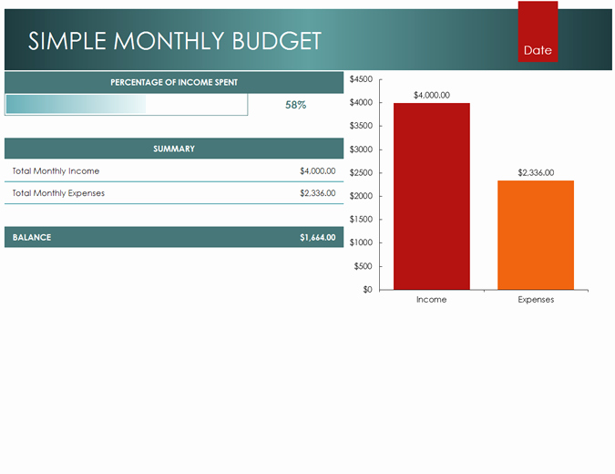 Easy Excel Budget Template Beautiful Simple Bud