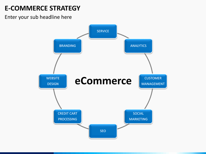 Ecommerce Marketing Plan Template Awesome E Merce Strategy Powerpoint Template